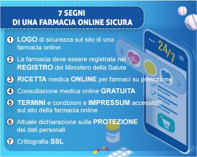 Come scegliere una farmacia online sicura?