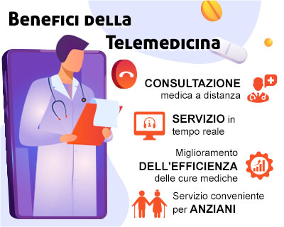 Che cos'è la Telemedicina?